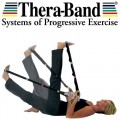 Thera-Band Stretch Straps Elastik Egzersiz Askı